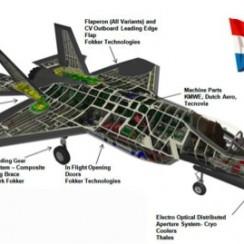 Bedrijven-betrokken-bij-ontwikkeling-F-35